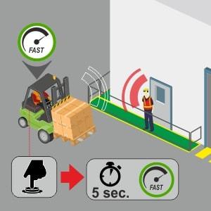 Una variante del Sistema PAS: el caso de IKEA