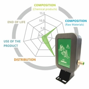 Claitec's products' life cycle and our commitment to the environment